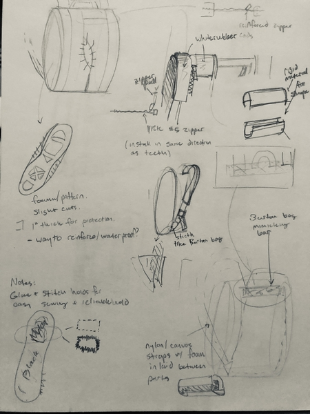 Preliminary Ideas