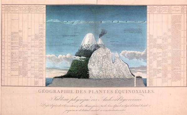 Tableau-Physique-Chimborazo1.jpg