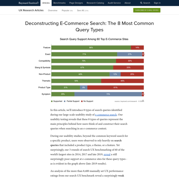 Deconstructing E-Commerce Search: The 8 Most Common Query Types