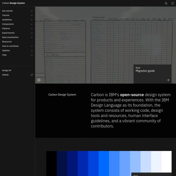 Homepage - Carbon Design System