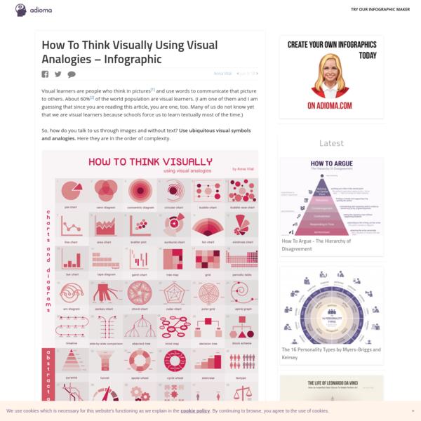How To Think Visually Using Visual Analogies - Infographic - Adioma