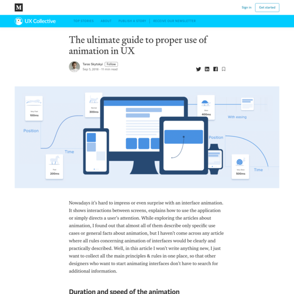 The ultimate guide to proper use of animation in UX