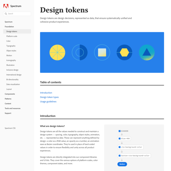 Spectrum, Adobe's design system