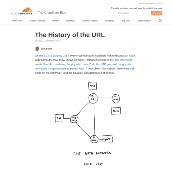 The History of the URL