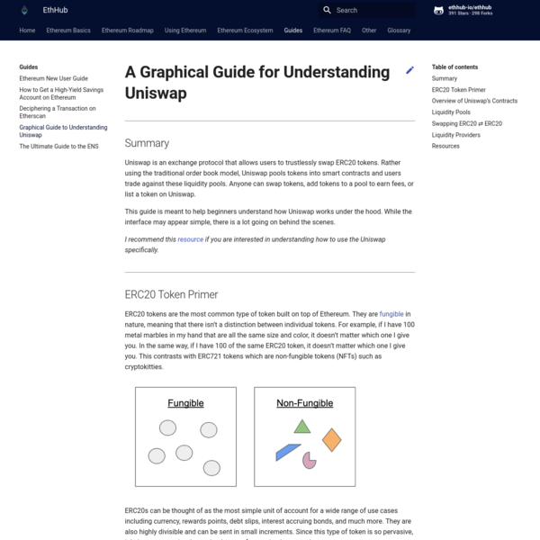 Graphical Guide to Understanding Uniswap - EthHub