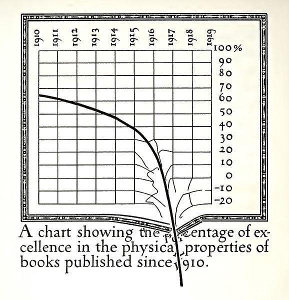 578px-Dwiggins_graph.jpg