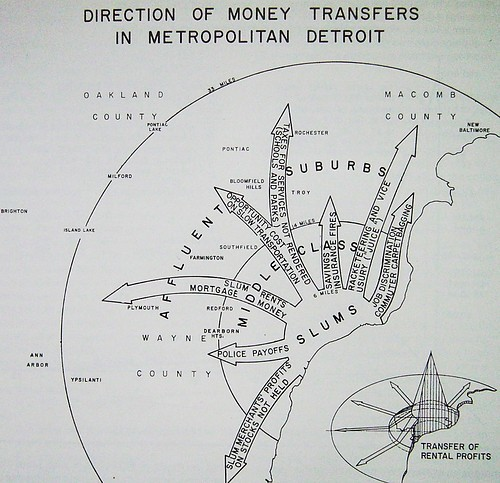Bunge, Direction of Money Transfers in M...