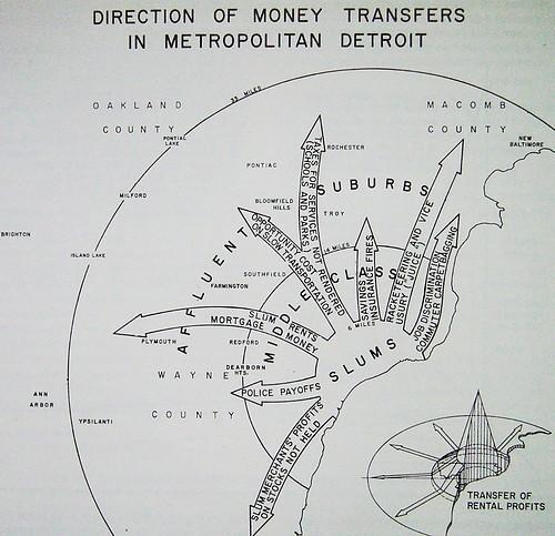 Bunge, Direction of Money Transfers in Metropolitan Detroit