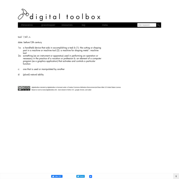 digitaltoolbox