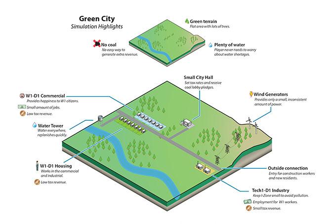 Green-City-1.jpg