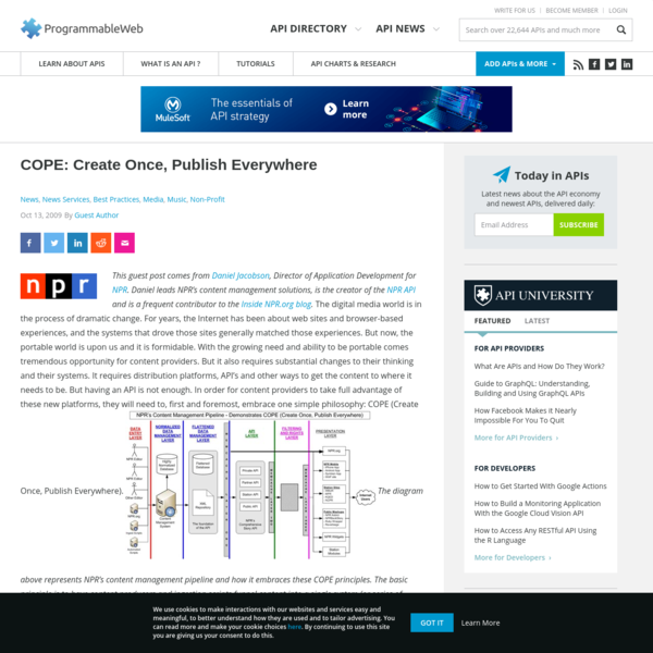 COPE: Create Once, Publish Everywhere