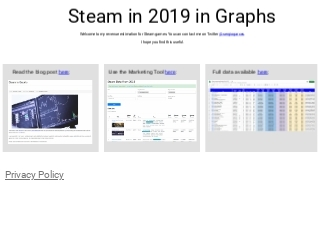 Steam in 2019 in Graphs