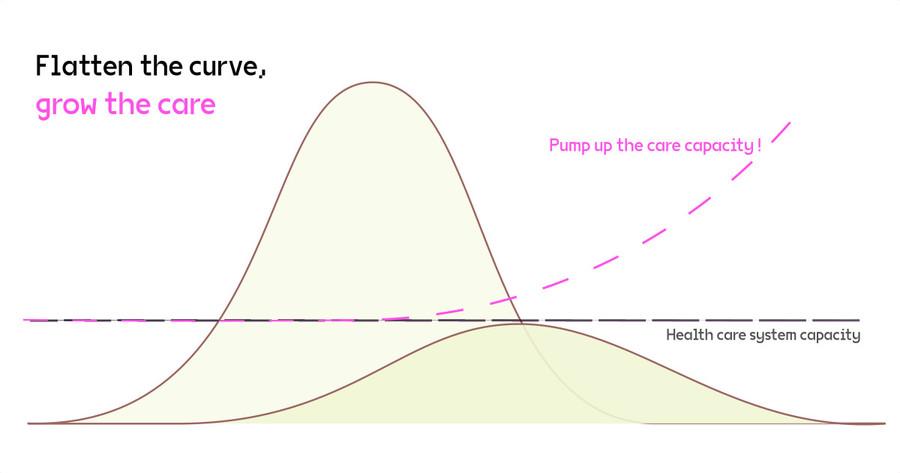 care_curve.jpg