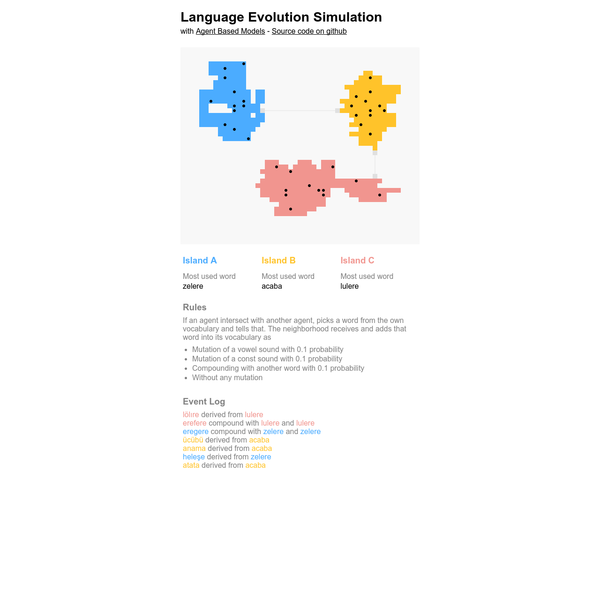Language Evolution Simulation
