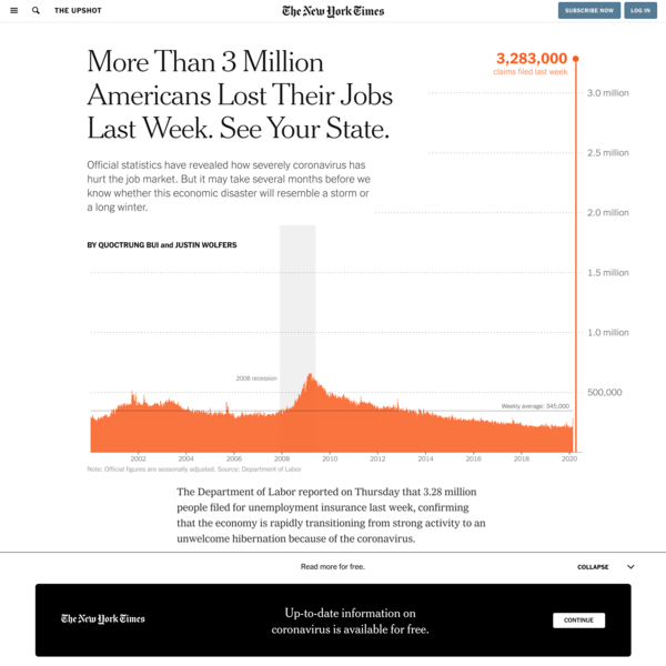 More Than 3 Million Americans Lost Their Jobs Last Week. See Your State.