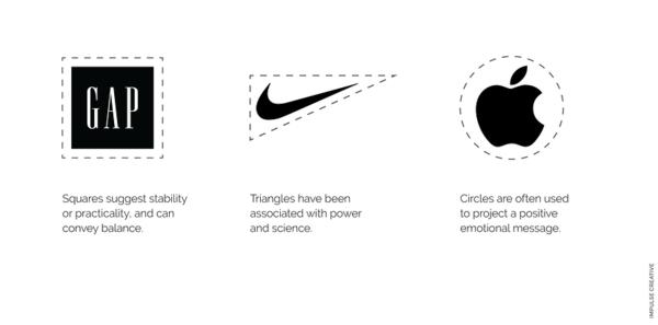 psychology-of-shapes-logo-graphic-design.png?width=830-height=411-name=psychology-of-shapes-logo-graphic-design.png