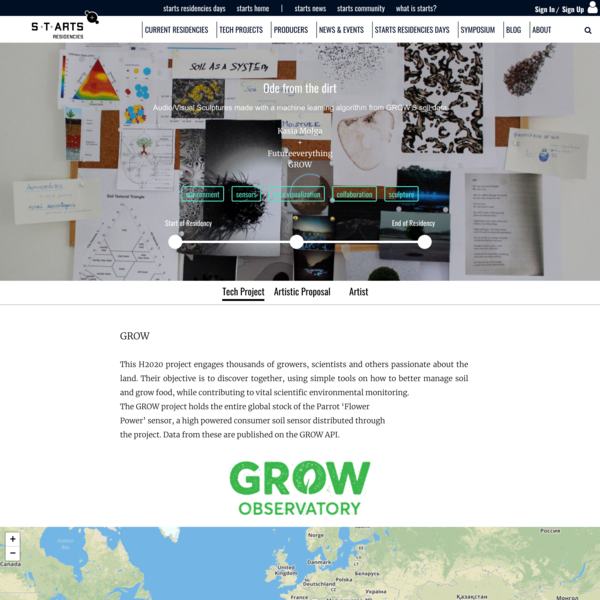 GROW X Kasia Molga   STARTS