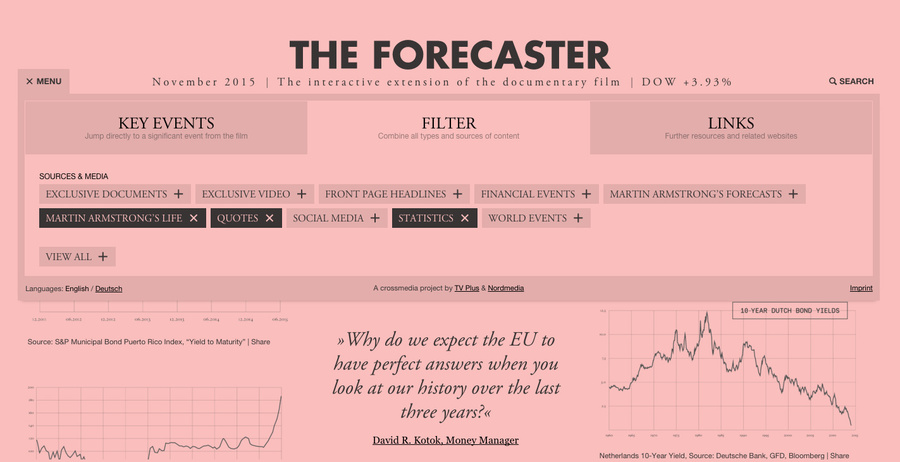 awwwards-sotd-the-forecaster-interactive-3.jpg