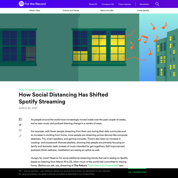 How Social Distancing Has Shifted Spotify Streaming — Spotify