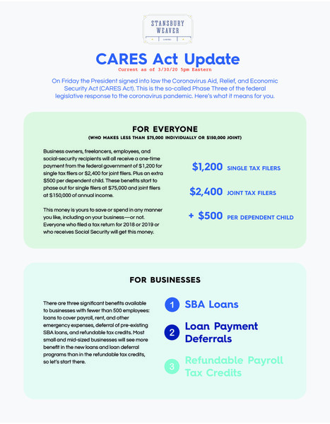 how-the-cares-act-works-3-30-20.a-.pdf