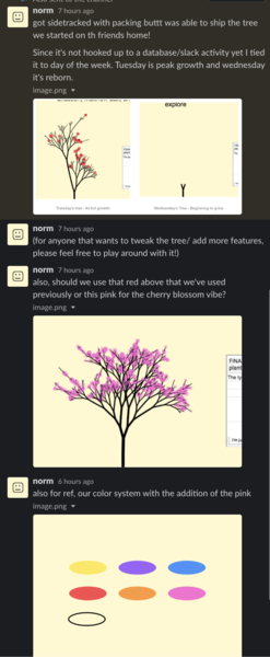 How the tree functions