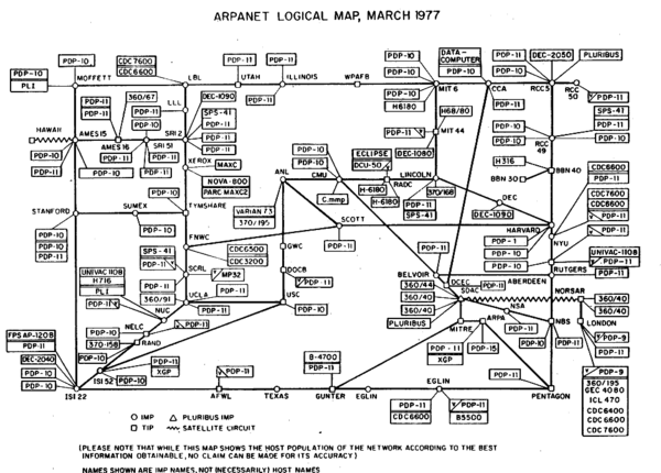 arpanet_logical_map-_march_1977.png