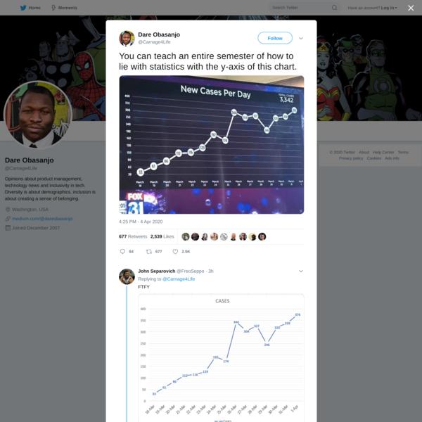 Dare Obasanjo on Twitter
