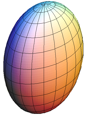 ellipsoid.png