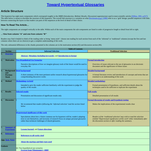 Components of Towards Hypertextual Glossaries