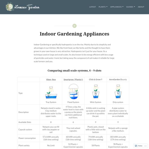 Indoor Gardening Appliances