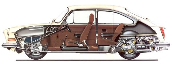 Are na / Volkswagen Type 3