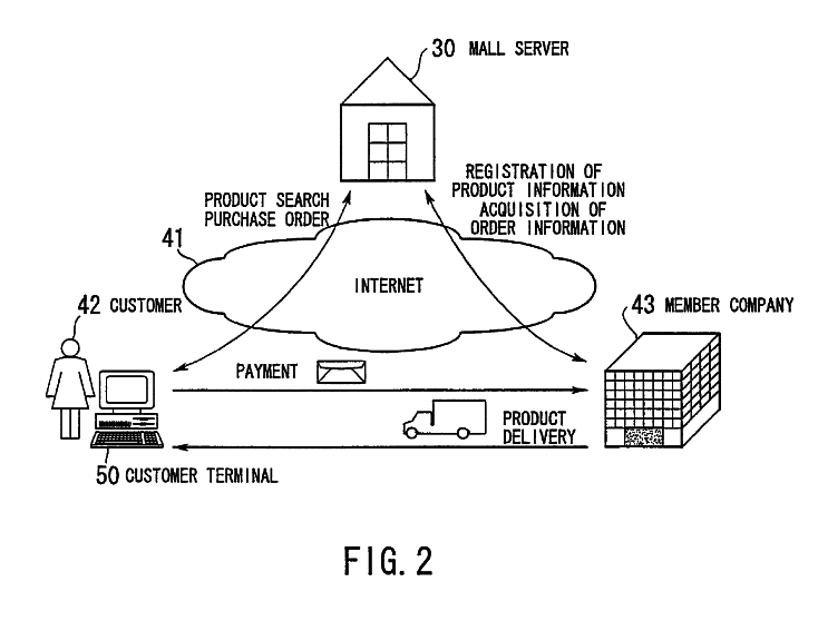 Patent Drawing of the Internet