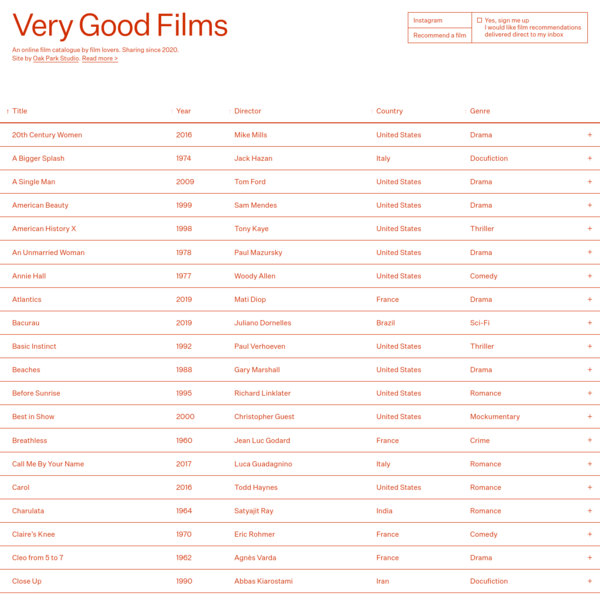 Very Good Films - Very Good Films
