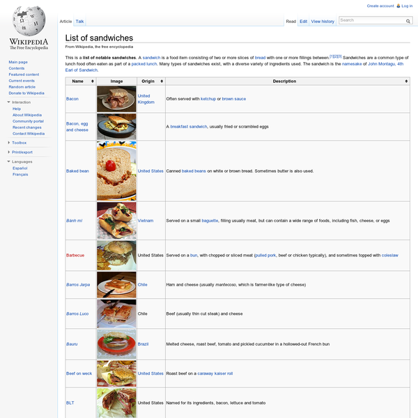This is a list of notable sandwiches. A sandwich is a food item consisting of two or more slices of bread with one or more fillings between. Sandwiches are a common type of lunch food often eaten as part of a packed lunch. Many types of sandwiches exist, with a diverse variety of ingredients used.