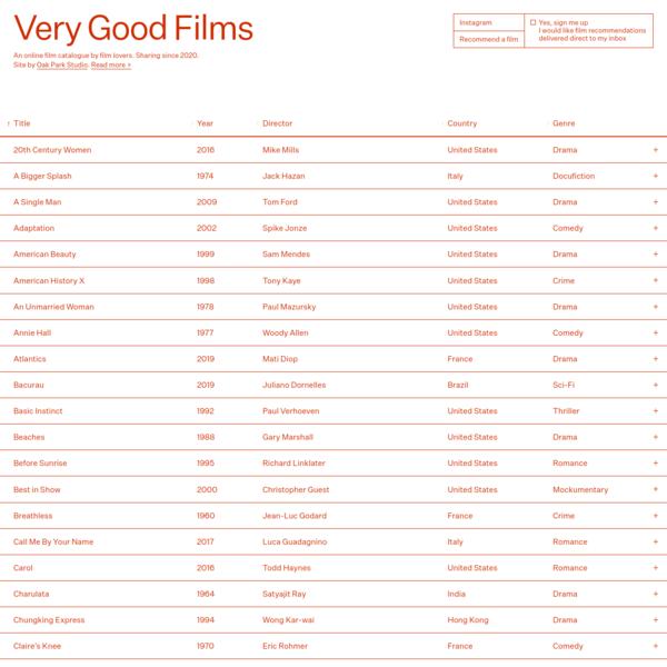 Very Good Films - Very Good Films