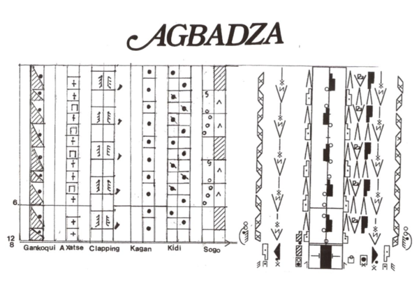Agbadza, from the Ewe people of Ghana, notation by Doris Green