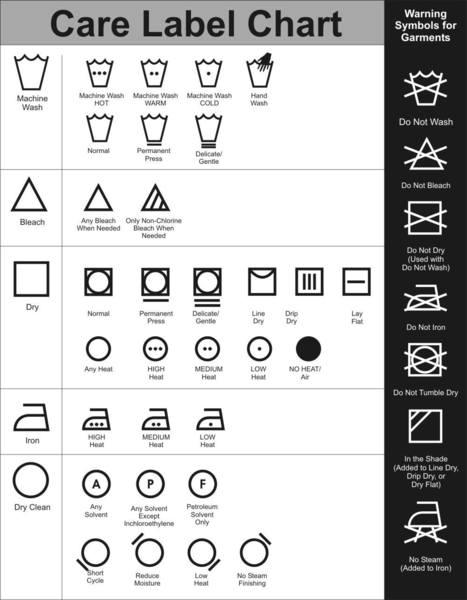 bibbentuckers_dry-cleaning-symbols.jpg