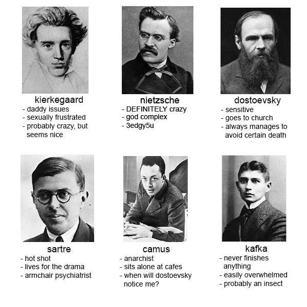 Western Philosophy 101