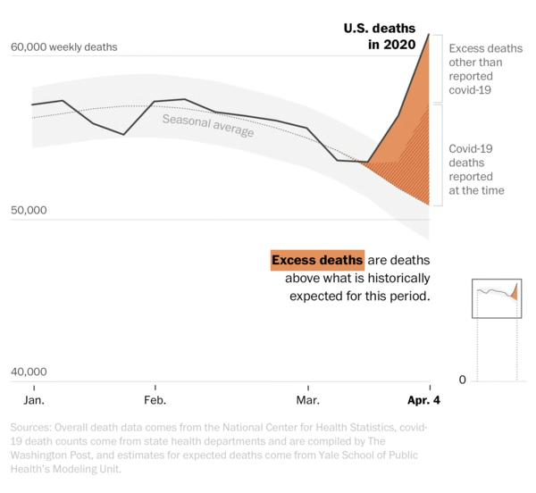 excess-deaths.png?w=1312-ssl=1