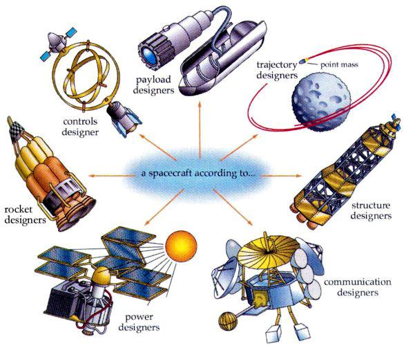 spacecraftDesign.jpg