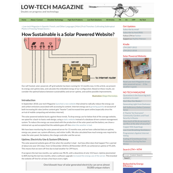 How Sustainable is a Solar Powered Website?
