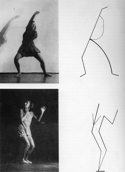 Kandinsky - Dance Curves: On the Dances of Palucca 1926