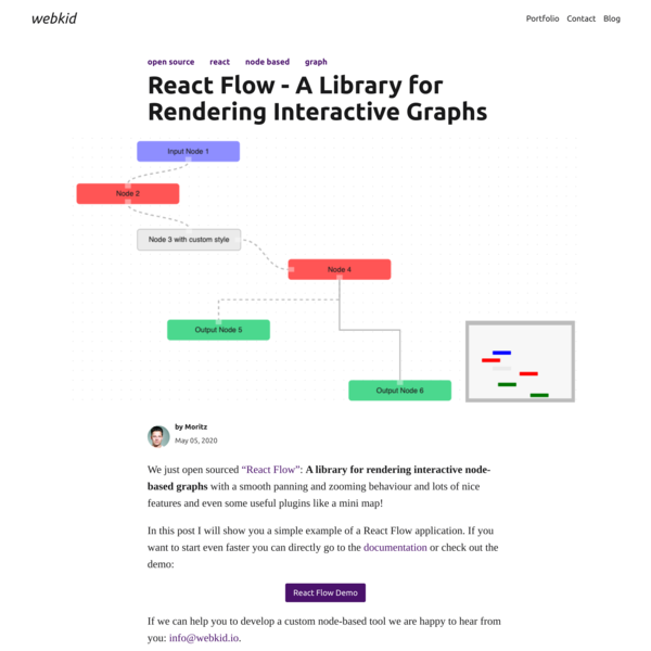 React Flow - A Library for Rendering Interactive Graphs | webkid blog