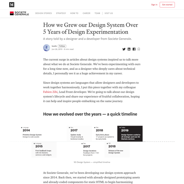How we Grew our Design System Over 5 Years of Design Experimentation