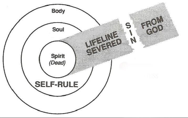 Self-Rule