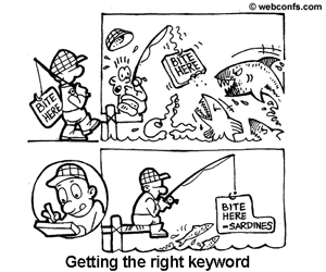 getting-the-right-keyword.jpg