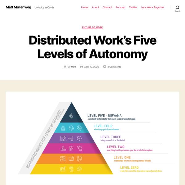 Distributed Work's Five Levels ofAutonomy
