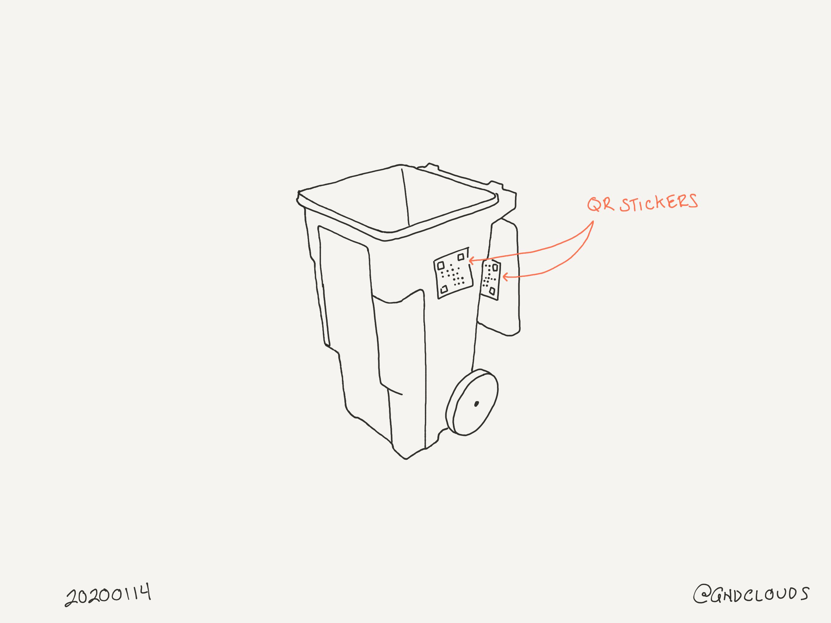 Waste Bin with QR Code