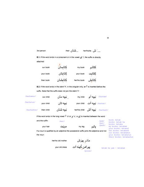 modern-persian-2005___03.pdf