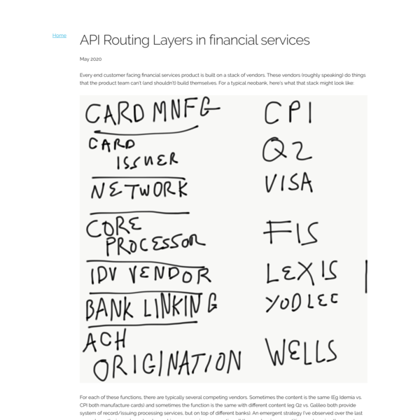 API Routing Layers in fintech